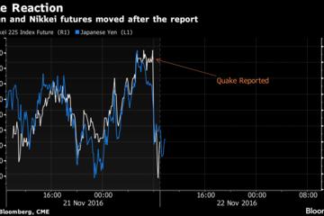 Goldman nâng triển vọng về giá cả hàng hóa lần đầu tiên trong vòng 4 năm qua
