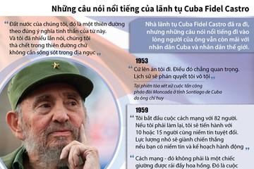 [Infographics] Những câu nói nổi tiếng của lãnh tụ Cuba Fidel Castro