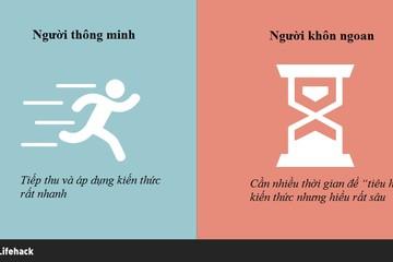 [Infographic] 8 điều khác biệt giữa người thông minh và người khôn ngoan