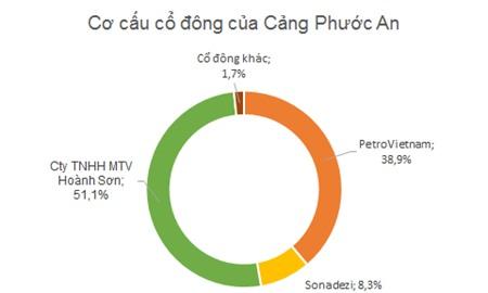 Đại gia thâu tóm siêu dự án 19.000 tỷ của PVN là ai?