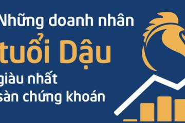 [Infographic] Những doanh nhân tuổi Dậu giàu nhất sàn chứng khoán Việt Nam