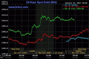 Giá vàng hôm nay 1/2: Tranh cãi vì Donald Trump, vàng tăng vọt