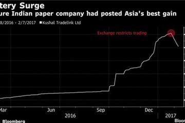 Chân dung cổ phiếu tăng gần 9.000% trong 3 năm, phá vỡ quy tắc trên TTCK