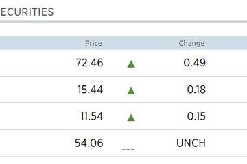 Dầu thô Mỹ chạm mức 54,06 USD, tăng 1,2%  khi  OPEC tăng mức tuân thủ thỏa thuận cắt giảm