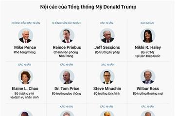 [Infographic] 24 gương mặt trụ lại trong nội các của Tổng thống Trump