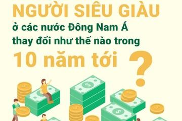 [Infographic] Người siêu giàu tại các nước Đông Nam Á 10 năm tới