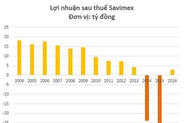Savimex hồi sinh sau 3 năm hiện diện của đối tác Hàn Quốc, cổ phiếu tăng giá gấp đôi chỉ trong hơn 1 tháng