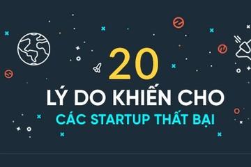 [Infographic] 20 lý do khiến cho các start-up thất bại