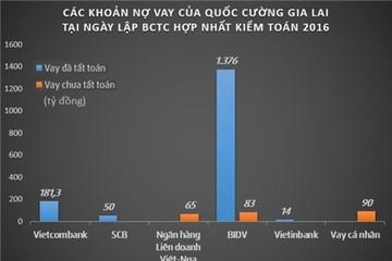 Bán dự án trả nợ, Quốc Cường Gia Lai còn nợ bao nhiêu tiền?