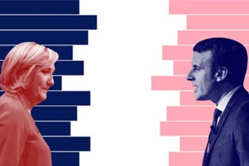 Bầu cử Pháp: Tại sao Le Pen thực sự có cơ hội chiến thắng?