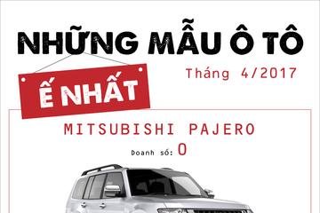 [Infographic] Top 10 ô tô 'ế' khách nhất Việt Nam tháng 4/2017