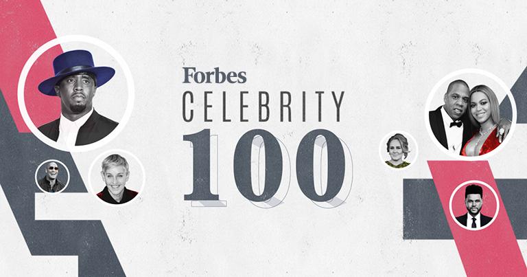 [Infographic] Top 100 người nổi tiếng có thu nhập cao nhất thế giới