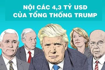 [Infographic] Nội các 4,3 tỷ USD của tổng thống Trump