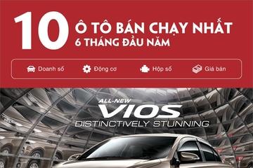 [Infographic] Người Việt mua ô tô nào nhiều nhất nửa đầu năm 2017?
