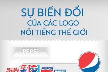 [Infographic] Logo của những thương hiệu nổi tiếng thế giới thay đổi thế nào qua thời gian?
