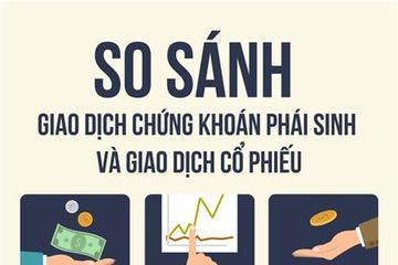 [Infographic] So sánh giao dịch chứng khoán phái sinh và giao dịch cổ phiếu