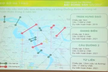 Xuất hiện tình trạng đầu cơ trục lợi sau đề xuất xây 4 cầu qua sông Hồng và sông Đuống