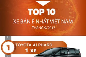 10 xe hơi bán ế nhất Việt Nam trong tháng 9