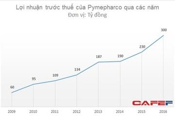 Pymepharco sẽ chào sàn HoSE trong tuần tới với giá tham chiếu 68.000 đồng/cổ phiếu