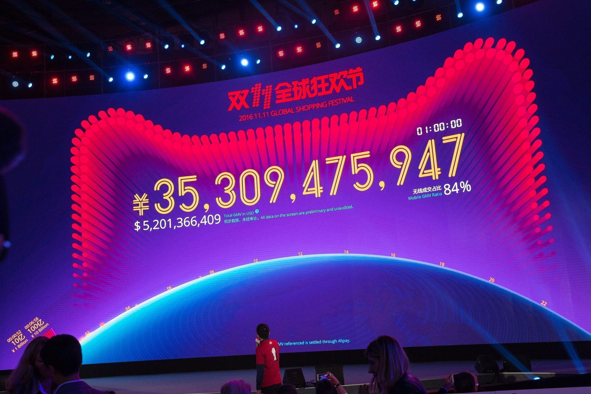 Doanh thu của Alibaba trong Singles Day đạt 1 tỷ USD chỉ trong 2 phút