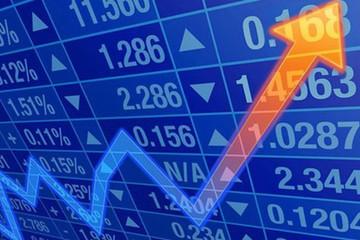 Góc nhìn phái sinh 14/11: Hiện tượng quá mua ngắn hạn