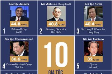 [Infographic] 10 gia tộc giàu nhất châu Á