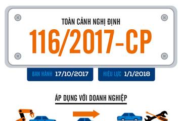 [Infographic] Quy định mới tác động đến doanh nghiệp nhập khẩu, lắp ráp ôtô ra sao