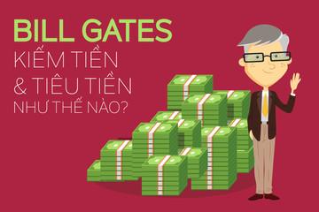 [Infographic] Bill Gates kiếm và tiêu tiền như thế nào?