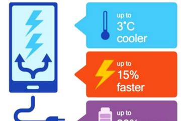 Galaxy S9 có thể vượt khả năng 'sạc 5 phút dùng 5 tiếng'