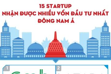 15 startup nhận được nhiều vốn đầu tư nhất Đông Nam Á