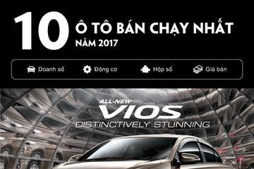 [Infographic] Top 10 ôtô bán chạy 2017: Toyota Vios không có đối thủ