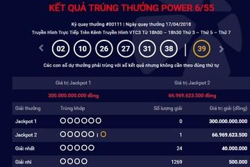 Jackpot 2 của Vietlott có người trúng gần 67 tỷ đồng