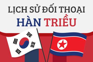 [Infographic] Lịch sử đối thoại Hàn - Triều
