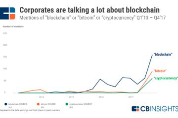 Đổ xô tìm việc liên quan đến blockchain