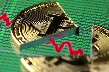 Bitcoin chạm đáy hai tháng, chỉ còn 6.765 USD/BTC
