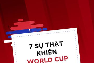 7 sự thật khiến World Cup thú vị hơn bạn tưởng