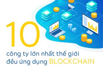 Infographic: 10 công ty lớn nhất thế giới đều ứng dụng Blockchain