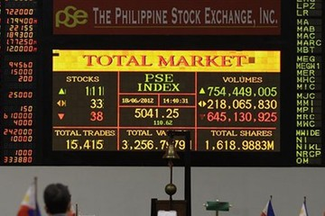 Thị trường chứng khoán tệ nhất thế giới đang hồi phục mạnh
