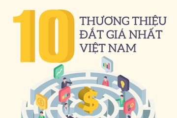 Infographic: 10 thương hiệu đắt giá nhất Việt Nam