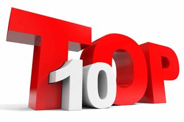 10 cổ phiếu tăng/giảm mạnh nhất tuần: Nhóm tài chính bứt phá