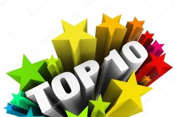 10 cổ phiếu tăng/giảm mạnh nhất tuần: Dòng dầu khí điều chỉnh