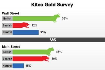 Giá vàng tuần tới: Thời cơ mua vàng đã đến sau 6 tuần giảm giá liên tiếp?