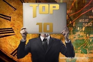 10 cổ phiếu tăng/giảm mạnh nhất tuần: Có cổ phiếu tăng 90% trong 5 phiên