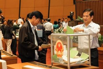 Xem xét kế hoạch lấy phiếu tín nhiệm các chức danh do Quốc hội bầu