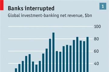 Ngành ngân hàng 'thay da đổi thịt' 10 năm sau khủng hoảng