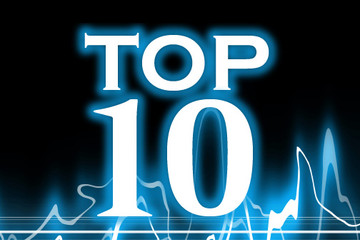 10 cổ phiếu tăng/giảm mạnh nhất tuần: Nhóm thủy sản 'nổi sóng'