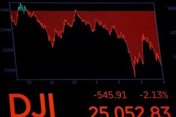 Lo ngại lãi suất tăng, Dow Jones, S&P 500 tiếp tục mất hơn 2%