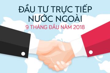 Bức tranh FDI 9 tháng đầu năm 2018