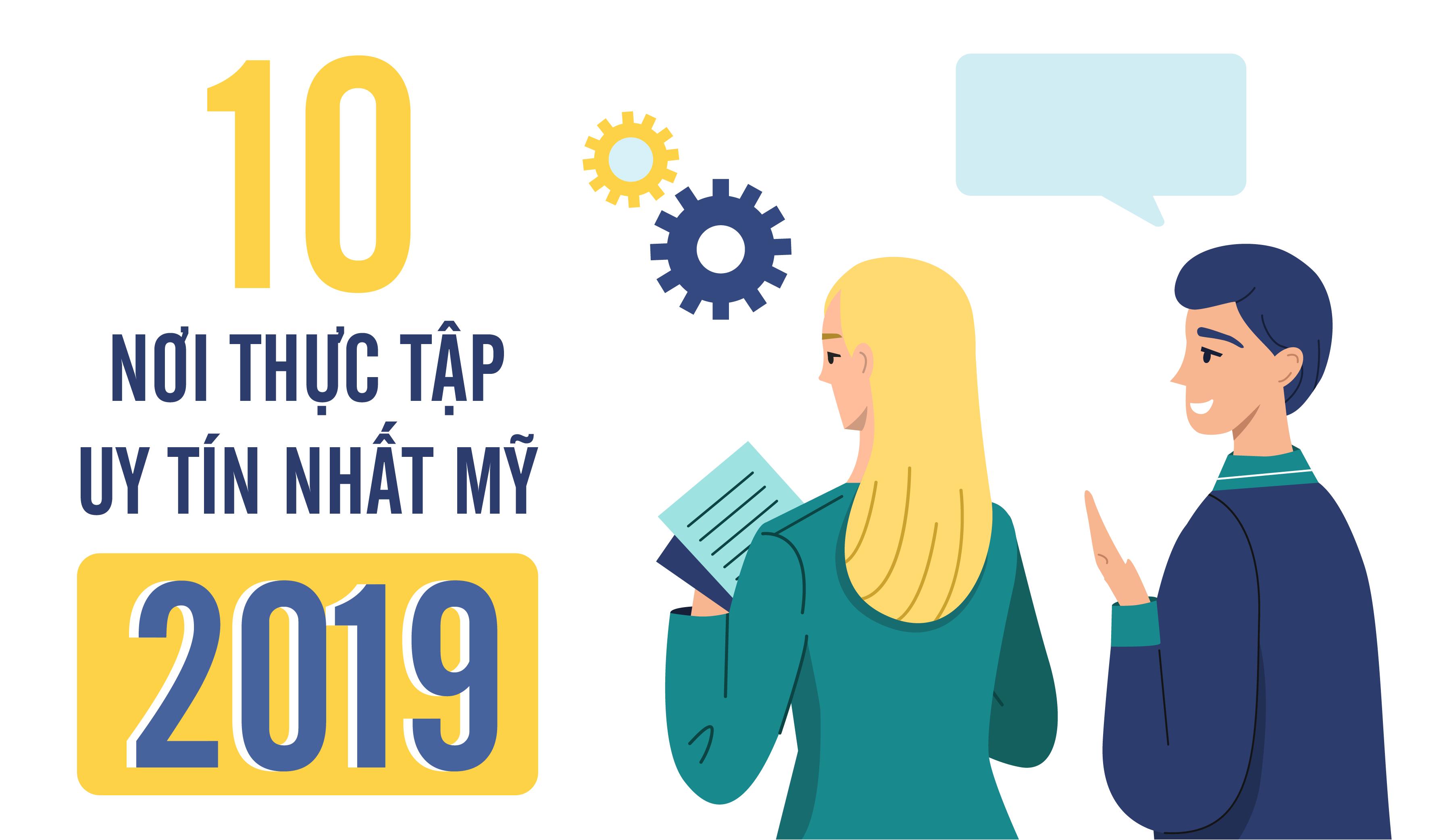 [Infographic] 10 nơi thực tập danh giá nhất Mỹ 2019