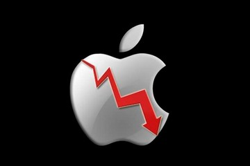 Cổ phiếu lao dốc, Apple mất 'hơn một Facebook' vốn hóa thị trường